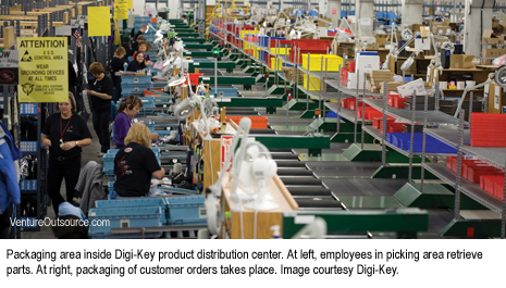 Packaging area inside Digi-Key product distribution center. At left, employees in picking area retrieve parts. At right, packaging of customer orders takes place.